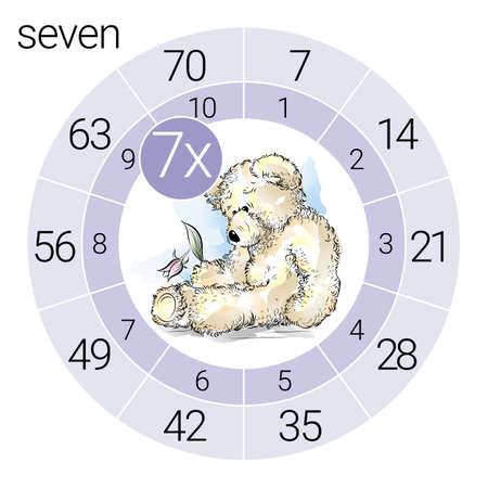 Math multiplication circle with teddy bear, vector illustration Ilustración de vector