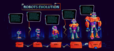Robots evolution, artificial intelligence technological progress, infographic cartoon vector illustration. Robots development time line with steps from primitive tracked drive droid to humanoid cyber