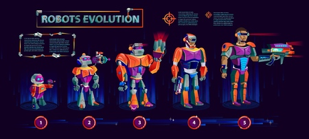 Robots evolution time line, artificial intelligence technological progress cartoon vector infographic in purple orange color Robot development from primitive armed droid to man in exoskeleton with gun