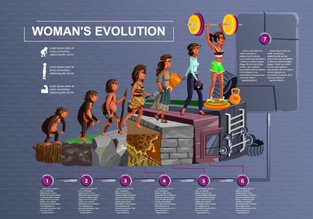 Woman evolution time line vector cartoon illustration concept Female development process from monkey, erectus primate, Stone Age, farmer to modern fashion woman and fitness girl with barbell Illustration