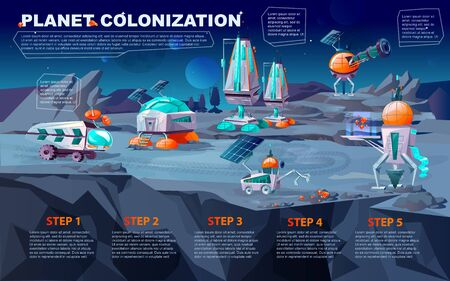Space planet colonization vector cartoon illustration. Futuristic technology on landscape, space exploration. Cosmic ship or shuttle, mars rover, different bases and colony buildings on planet surface