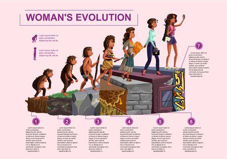 Concept d'illustration de dessin animé de vecteur de ligne de temps d'évolution de femme Processus de développement féminin de singe, primate erectus, chasseur et cueilleur de l'âge de pierre, agriculteur à femme de mode moderne et fille de selfie
