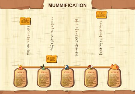 Ancient Egypt papyrus frame or border with time line infographics, cartoon vector. Egyptian culture symbol, unfolded blank ancient paper to store information, graphic user interface for game design
