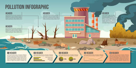 Ecology pollution infographic with factory pipes emitting smoke and dirty air, rubbish in polluted ocean and beach. Cartoon vector infographics elements, ecological problem statistics data and graphs