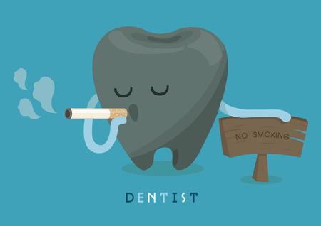Black tooth because smoking