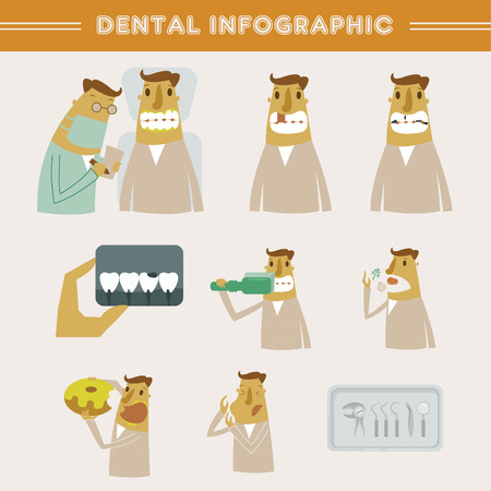 dentist cartoon: Dental info-graphic