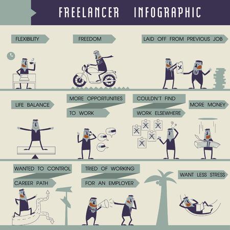 freelancer: Freelancer of info-graphic Illustrator