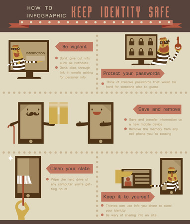 How to keep identity safe info-graphic Vector