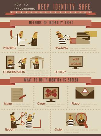 Keep Identity save Info-graphics Vector