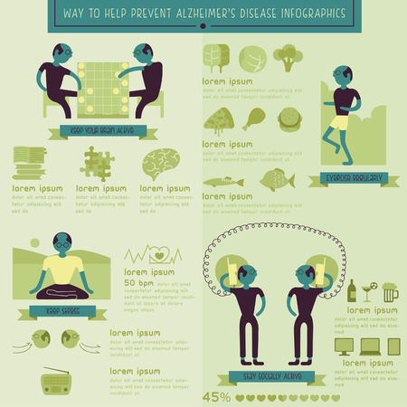 Way to help prevent alzheimer disease info-graphic  Vector