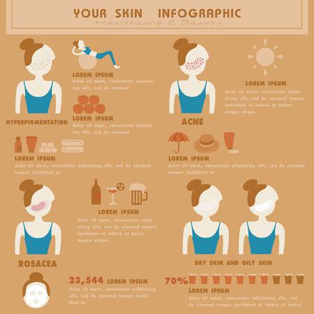 piel rostro: Su piel Info-gr�fico