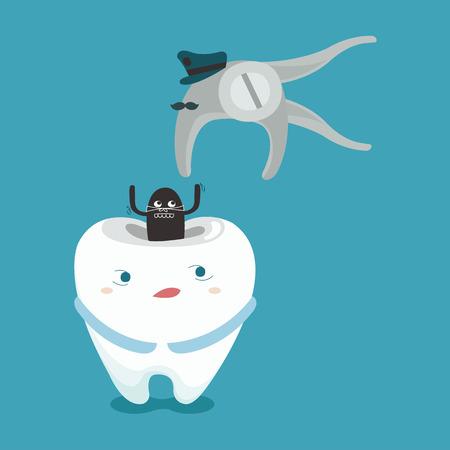 Dental tools of police arrest bacteria