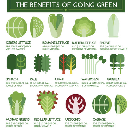 The benefits of going green Imagens - 34020771