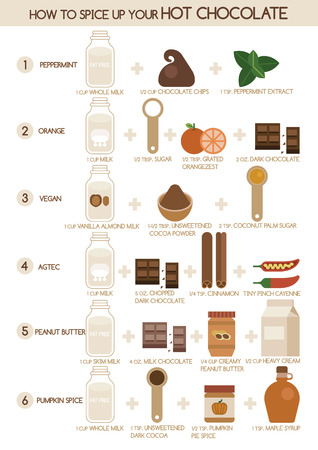 skim: How to spice up your hot chocolate 1-6 Illustration