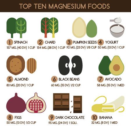 Top-Ten-Magnesium Lebensmittel Vektor Standard-Bild - 34784396