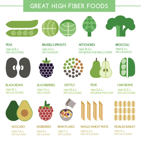 lima: Great high fiber foods Illustration