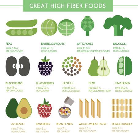 Great high fiber foods Stock Illustratie