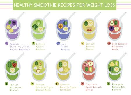 減量のための健康スムージーのレシピ