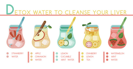 detox: Detox water to cleanse your liver