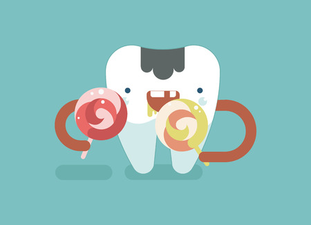 impacted: Tooth is eating sweets so decay tooth