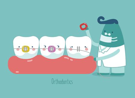 Dentysta zrobić nawiasy klamrowe, koncepcja zębów dentystycznych
