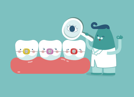 Dentist check up braces teeth, tooth concept of dental