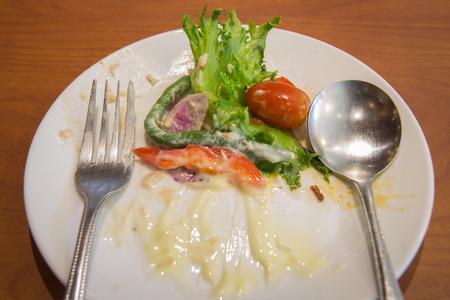 unclean: Unclean Plate of Eaten Salad