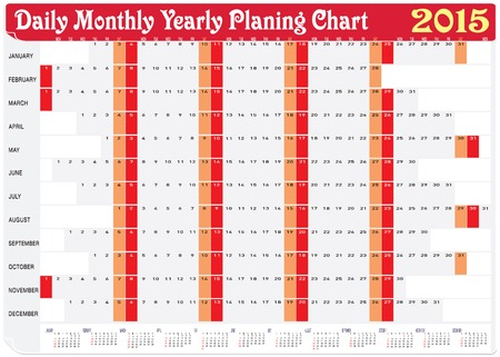yearly: Vector of Planing Chart of Daily Monthly Yearly 2015