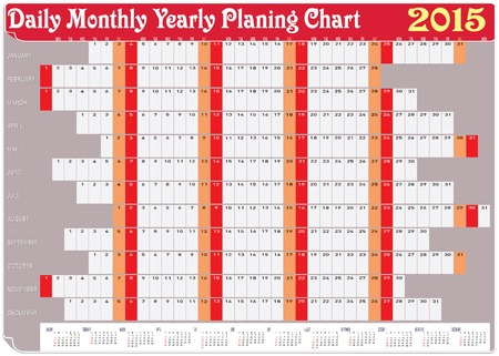 Vector of Planing Chart of Daily Monthly Yearly 2015