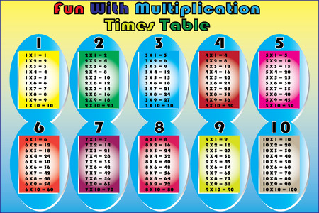 time table: The Vector of Multiplication Times Table Set  Illustration