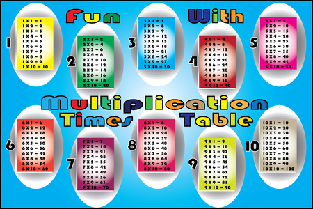 multiplication: The Vector of Multiplication Times Table Set  Illustration