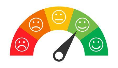 Kundensymbol Emotionen Zufriedenheitsmesser mit unterschiedlichem Symbol auf weißem Hintergrund.