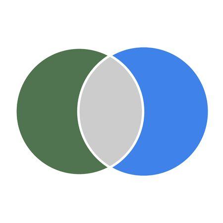 Diagramme de Venn maths vecteur, espace négatif, icône moderne de couleur - isolé sur fond blanc.