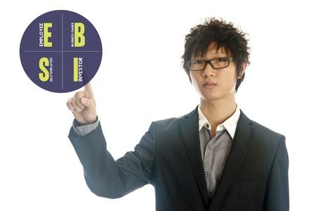 cashflow: Mano del hombre asi�tico empresa joven empujando una tabla cuadrante de flujo de caja, aislado