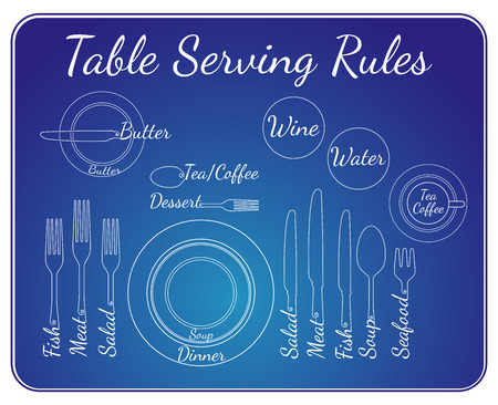 rules: Artistic illustration of table serving rules