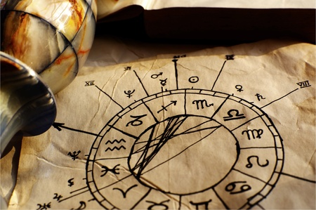 horoscope: Ancient, hand-drawn horoscope with zodiac signs Stock Photo