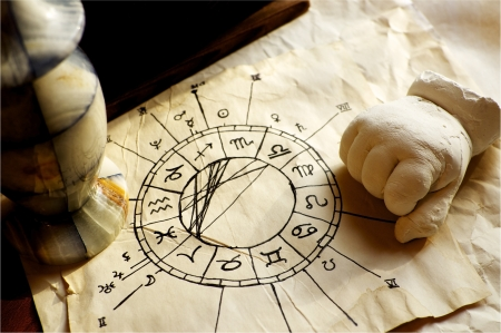 Handdrawn horoscope with strange witch instruments