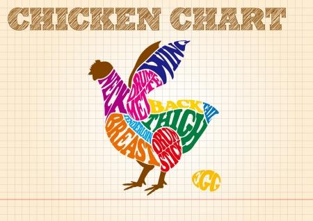 friend chart: chicken chart