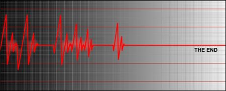 cardiograph: cardiogram ending with the end
