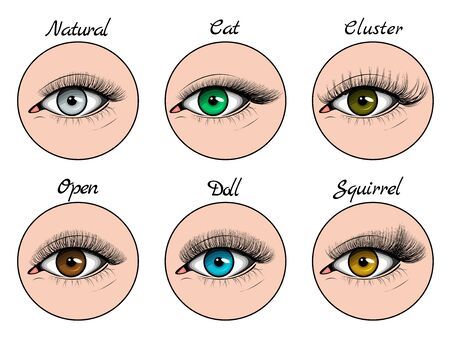 Story highlight covers with different types of lashes sets on blue, green, grey and brown eyes