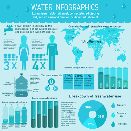The water infographics in vector designed for business, education, health, science, ecology, environment sphere, represents water resources concepts, drawings and info-charts elements. Ilustração