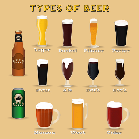 Beer types. Glasses and mugs with names. Lager, bock, wheat, stout, pilsner, ale, cider, porter, marzen, dunkel. Vector illustration in flat style. 向量圖像
