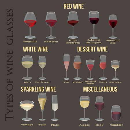 Type of wine glasses. For red-, white-, desert-, sparkling and miscellaneous wines. Illustration