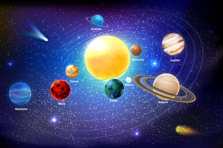Vector illustration of Solar System with gradient. Planets that orbit the sun astronomy educational aid banner on dark background vector illustration