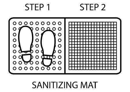 Sanitizing mat. Antibacterial equipped in outline style. Disinfection two-zone mat for shoes. Icon of shoes disinfection. Vector
