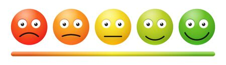 Vector emotion feedback scale on white background. Angry, sad, neutral and happy emoticon set. Red, orange, yellow and green funny cartoon Emoji icon. 3D illustration