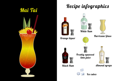 Alcoholic popular cocktail  Mai Tai recipe with ingredients. Cocktail infographic set. Flat vector illustration. White Rum,  lime juice, almond syrups, black rum, ice. Suitable for animation.
