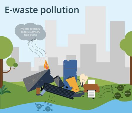 City dump. Broken household appliances are stored on a pile and pollute air, soil, water. Concept with city skyscrapers skyline in the background. Flat design style colorful illustration.