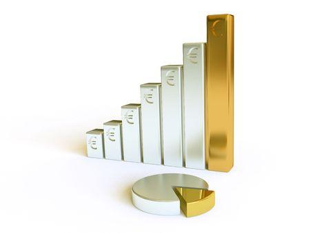 trending: Pianificazione finanziaria tridimensionale