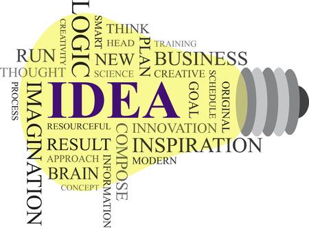 association: The inscription idea purple color on the background of the bulb. Association to the word idea. Black-and-white words.